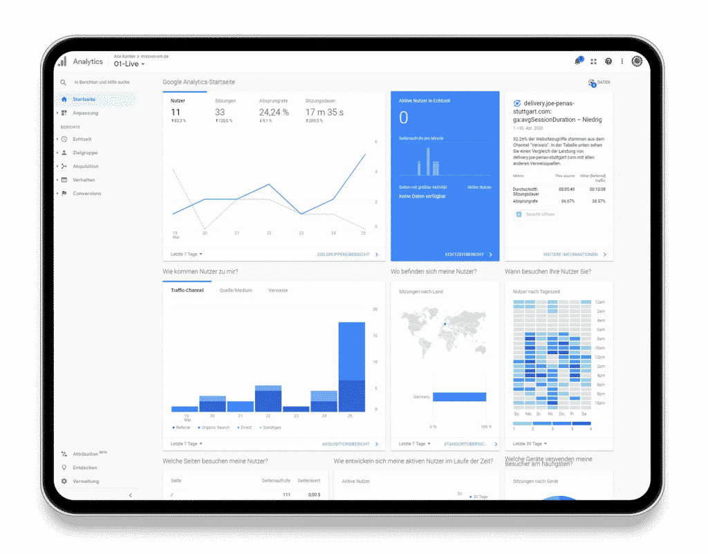 Google Analytics - Statistiken